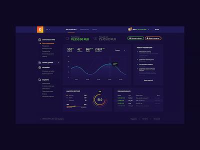 Straming Donation Dashboard uiux userinterface flat web ui design app ux
