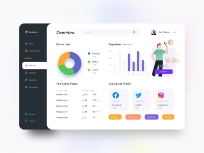 Dashboard web app for website analytics web app analitycs dashboad clean sketch illustration