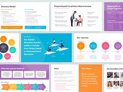 Brisk Learning - Pitch Deck infographic deck education clean presentation pitchdeck vector illustration design branding