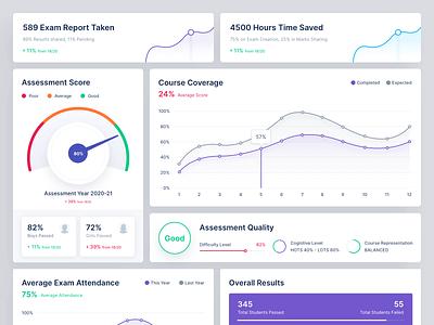Dashboard widgets - Smart Studies widgets dashboad website education experience interface app clean design ux ui
