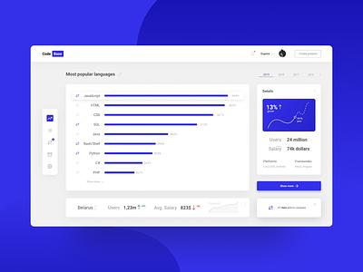 Analysis of the popularity of programming languages, Dashboard grahic design statistic programming light design dashboard web ux ui
