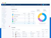 HR & Payroll SaaS Dashboard : Expense