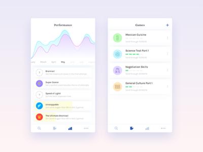 Noblyn App Redesign - iPhone UI/UX Design list game chart education graph iphone statistics design ux ui app ios