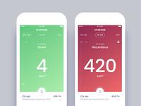 Air Quality Check App UI UX Design