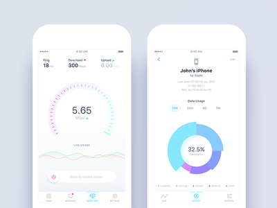 Speed Test Designs Themes Templates And Downloadable Graphic Elements On Dribbble