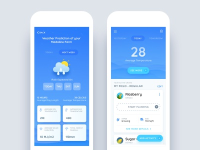 FarmAi - Weather Prediction & Dashboard weather ui weather forecast dashboard weather ecommerce design iphone ux ui android app ios