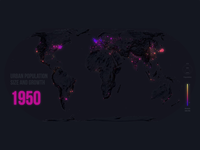 Visualising 70 years of urban population size and growth