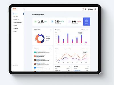 Analytics Screen interface figma ux ui blog desktop app chart platform analytics dashboard
