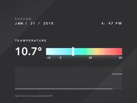 temperatureMeter