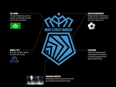 MintStreetMarch