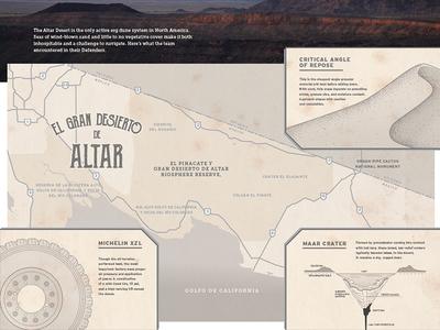 El Gran Desierto de Altar dune sand tire crater desert infographic design illustration