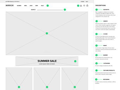 Online Clothing Company Wireframe