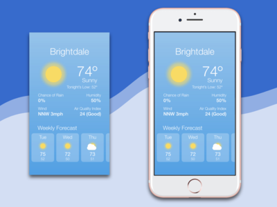 Daily UI Challenge #37 - Weather