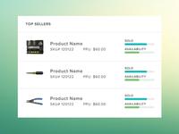 Top sellers widget