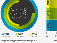 Energy Infograph