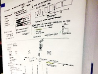Responsive web Wall Sketch