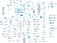 Water Analytics Co. Branding & Logos