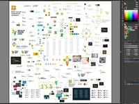 Artboard Branding Exploration for Church Branding
