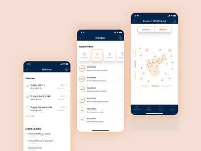 MarketsN enterprise ux twistopenux uxdesign supplychain design ux enterprise application