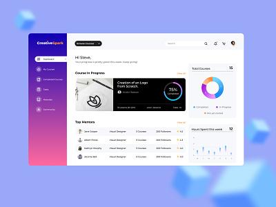 Skill Development Web App for Creatives customer experience web graphic design ux ui design