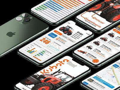 Industrial Equipment Inventory/Telemetry App mobile ui ux ui infographic branding iot adobe illustrator