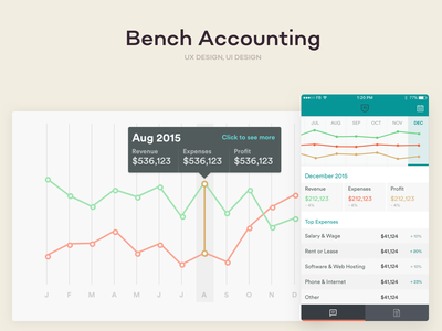 Bench Accounting accounting finance design ux ui