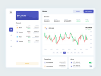 Blockfolio desktop app bitcon ethereum blockchain finances wallets finance cryptocurrency crypto wallet exchange dashboard ethworks blockfolio portfolio