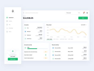 EOS Wallet Dashboard ethworks dashboard exchange wallet crypto cryptocurrency finance blockchain ethereum bitcoin