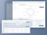 Sales Management Platform - Wireframes