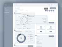 Sales Management Platform - Wireframes