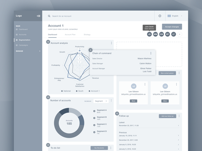 Sales Management Platform - Wireframes draggable wireframe wireframes chart menu drag level settings sales target tag