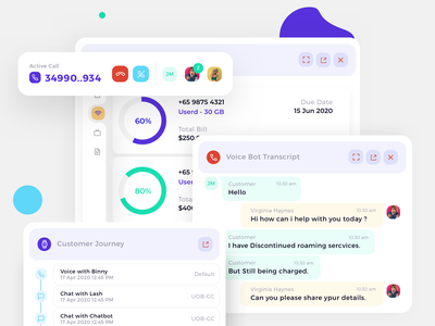 Dashboard - UI Kit2 cloud sass call voice bot web app design call center reactjs responsive design web app customer crm ui kit dashboad