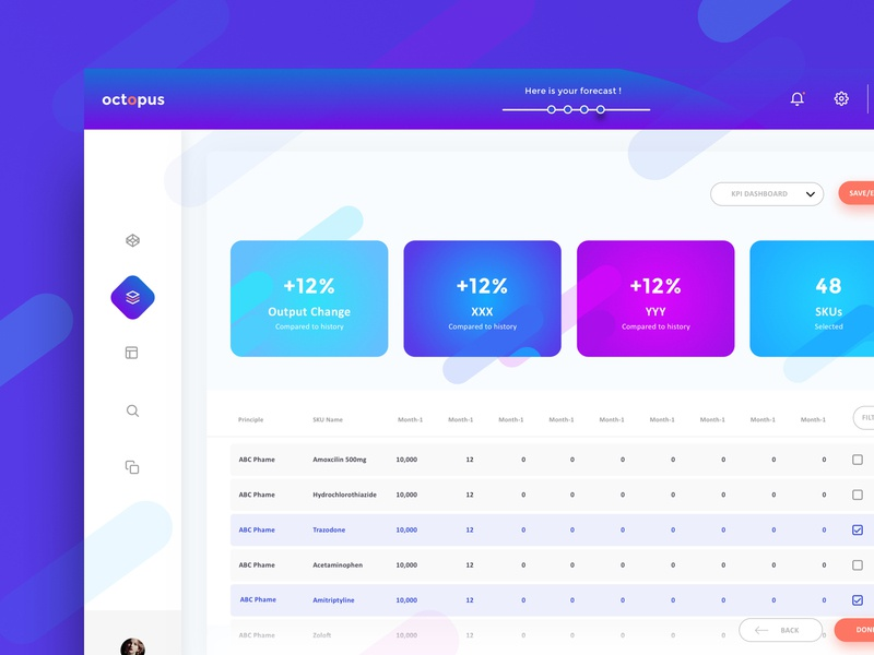 Forecast Dashboard colorful design ui deisgn ui web design userinterfacedesign dashboard design forecast application web tool dashboard forecast