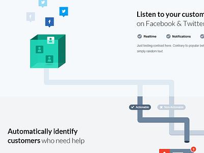Inbox isometric illustration infographic simple minimal airwoot web ui filter social customers lato