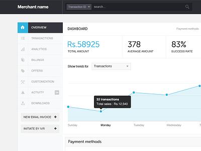 Dashboard dashboard analytics revised museo 300 minimal data webapp payment