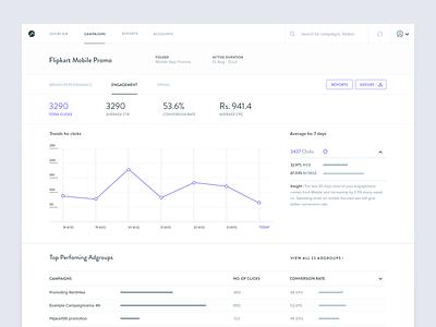 Campaign Analytics charts minimal stats analytics dashboard campaigns