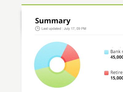 Summary dashboard webapp summary pie chart pastel app web interface open sans finance
