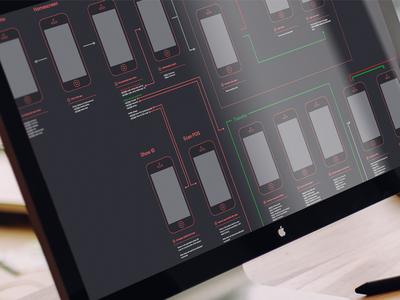 App user flowchart flowchart user ux wireframe workflow research