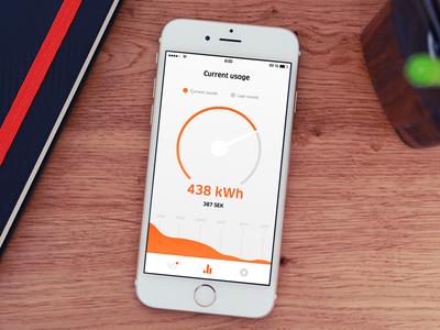 Electricity meter UI design meter app ui design ux interface user ios simple whitespace