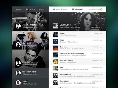 Music statistics web web design flat ui gui ux music lastfm spotify stream stats statistics