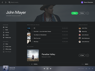 Spotify Redesign app mac unsolicited redesign spotify