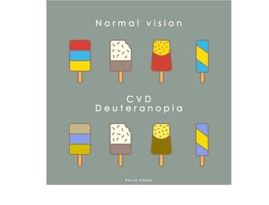 CVD - Kind 1