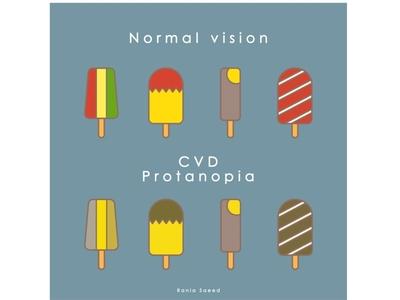 CVD - Kind 2
