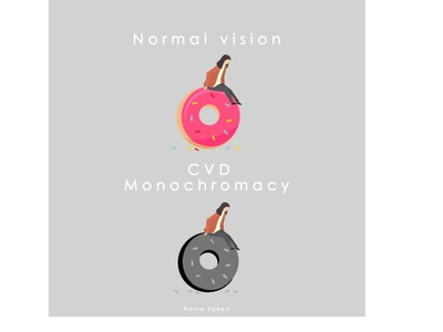 CVD - Kind 4