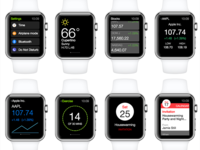 WATCH for Axure RP Pro