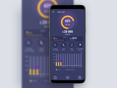 Saving money app. Dashboard