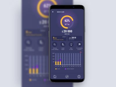 Saving money app. Dashboard