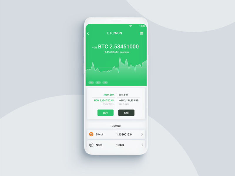 Crypto Exchange app crypto exchange crypto currency crypto wallet crypto money infographic dashboard vector green banking app statistic android mobile design clean ux ui