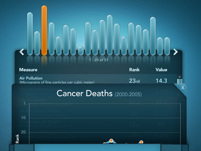 Health Stats ui chart data stats navigation