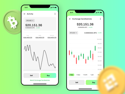 Cryptocurrency Wallet Charts crypto app mobile candlestick trading graph chart wallet bitcoin cryptocurrency
